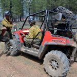 Polaris ATV Recall